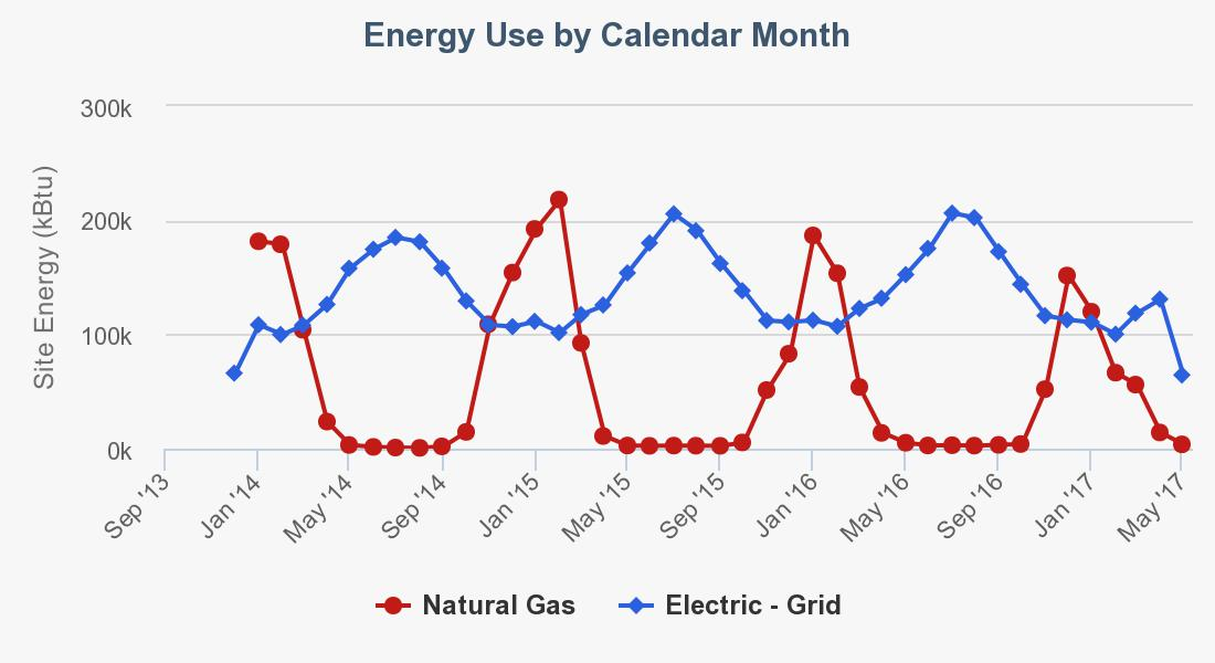 energy graphic